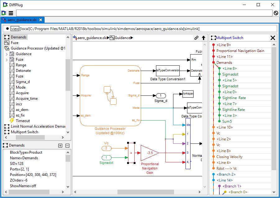 Simulink model extended twice