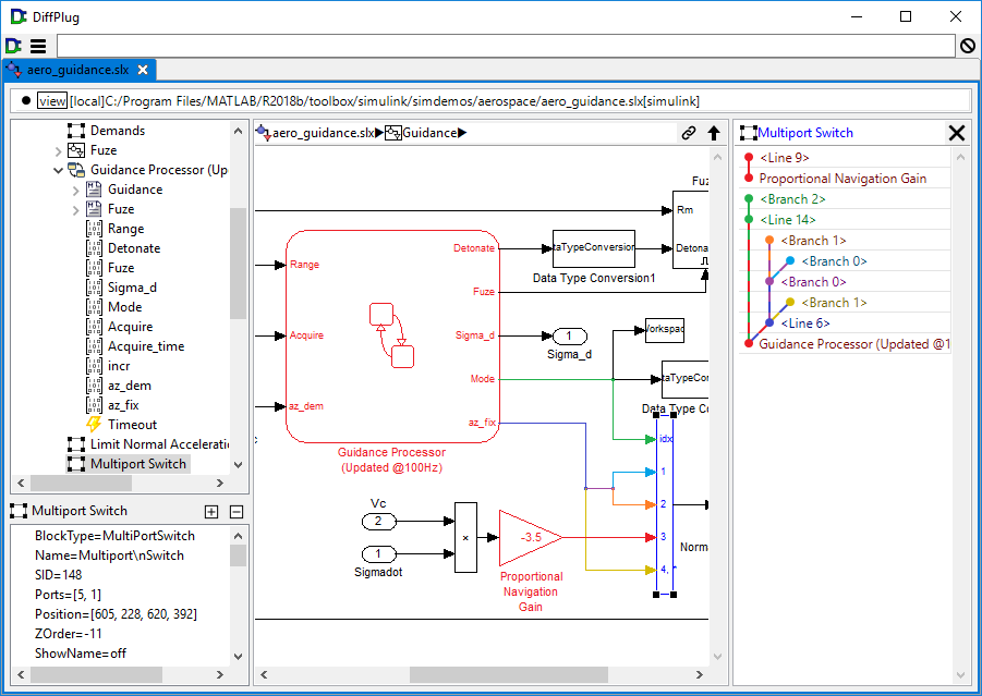 Simulink model after initial trace